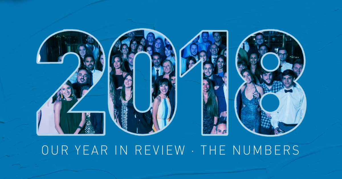 CorbisStudio's year in review: 2018 in numbers